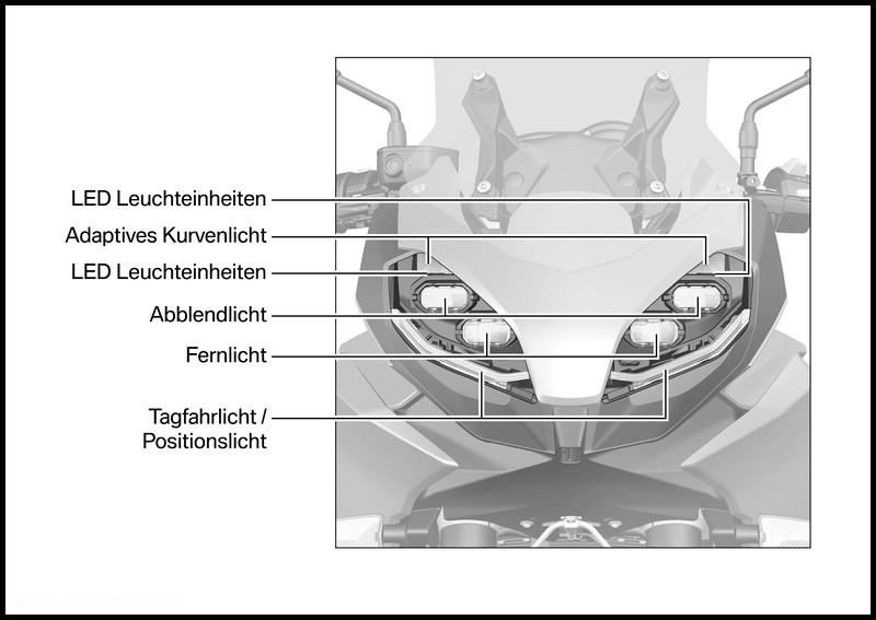Hauptscheinwerfer - F 900 XR