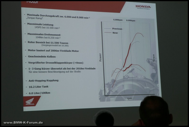 Honda CB 1000 R+ ein paar technische Daten