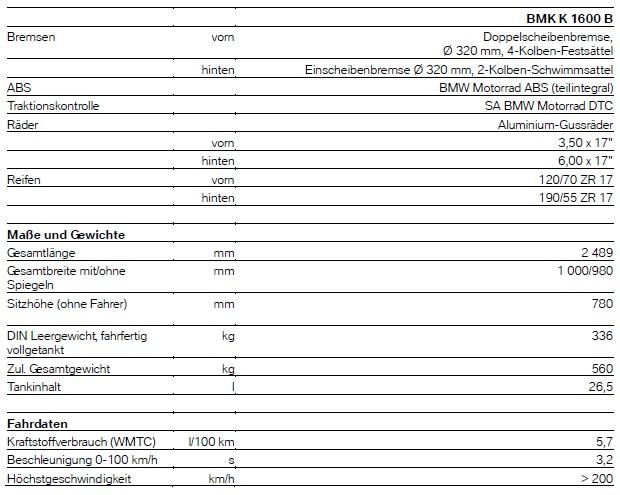 K 1600 B - technische Daten 2