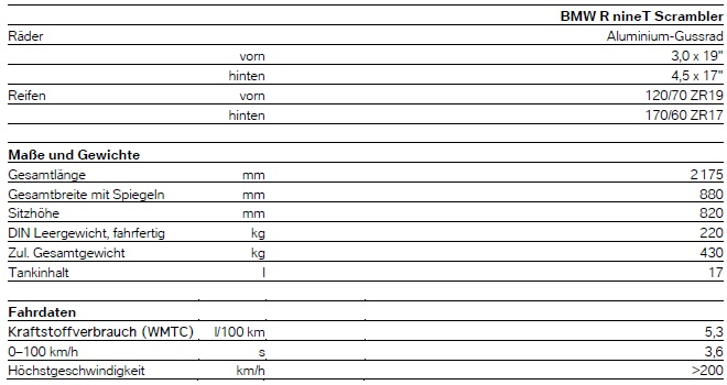 BMW R nine T Scrambler - Daten 2