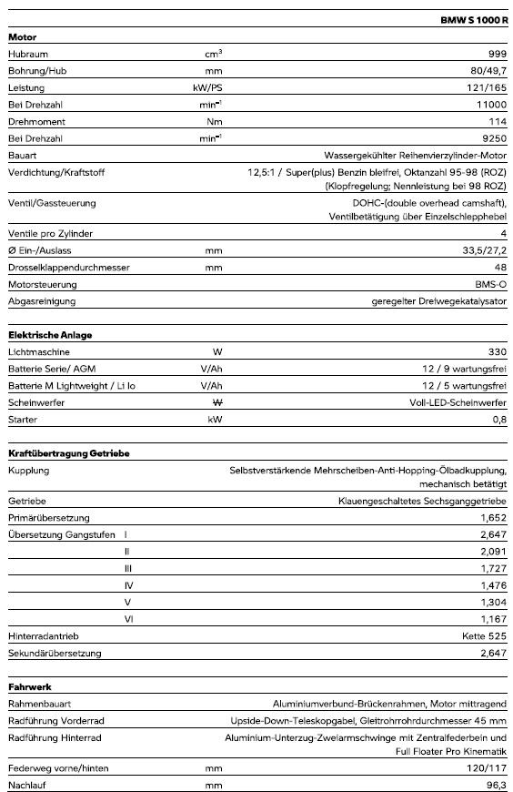 Technische Daten - S 1000 R ab Mj. 2021 - Teil 1