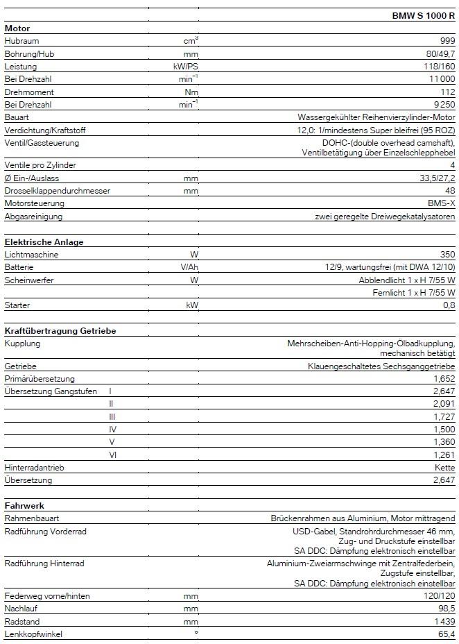 S1000r - technische Daten 1