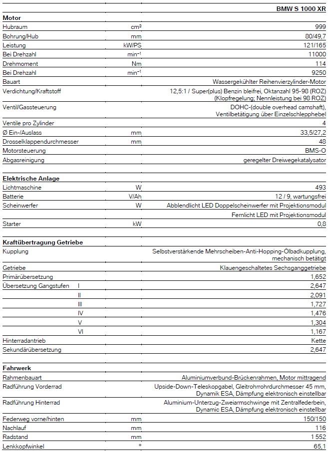Technische Daten - S 1000 XR - K69 - Teil 1