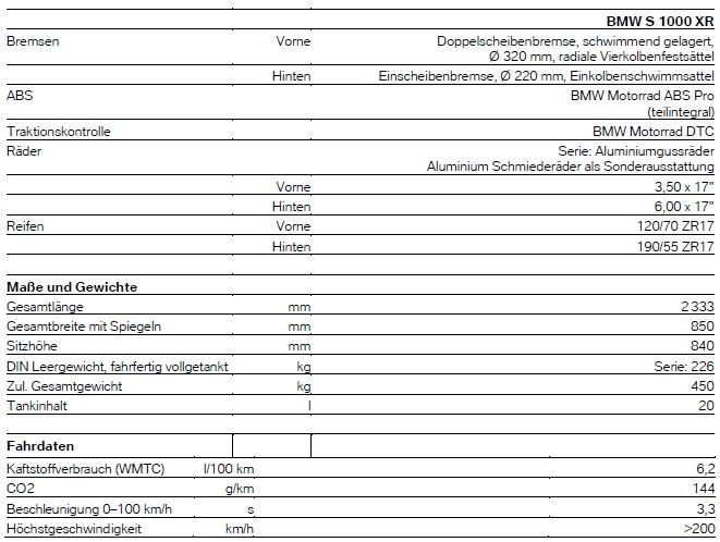 Technische Daten - S 1000 XR - K69 - Teil 2